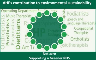 Enhancing the environmental sustainability of AHP Services for a Net Zero NHS